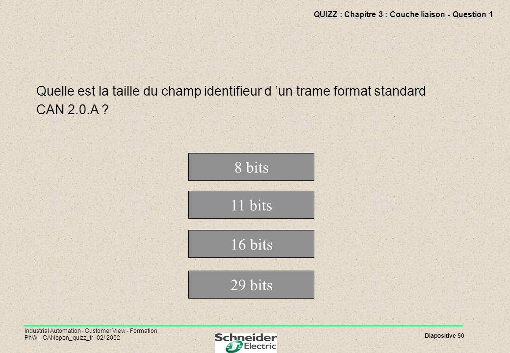 Diapositive 50 Industrial Automation - Customer View - Formation PhW - CANopen_quizz_fr 02/ 2002 QUIZZ : Chapitre 3 : Couche liaison - Question 1 Quel