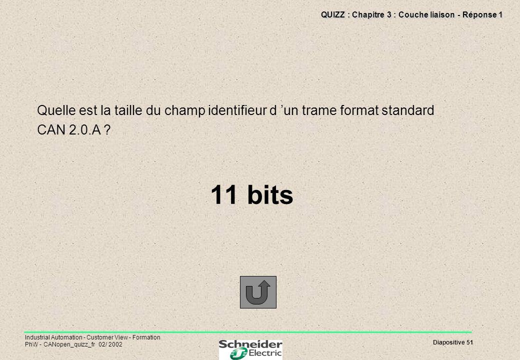 Diapositive 51 Industrial Automation - Customer View - Formation PhW - CANopen_quizz_fr 02/ 2002 QUIZZ : Chapitre 3 : Couche liaison - Réponse 1 Quell