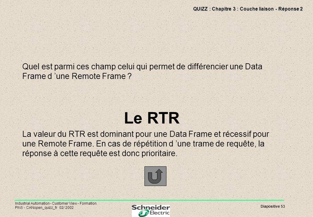Diapositive 53 Industrial Automation - Customer View - Formation PhW - CANopen_quizz_fr 02/ 2002 QUIZZ : Chapitre 3 : Couche liaison - Réponse 2 Quel