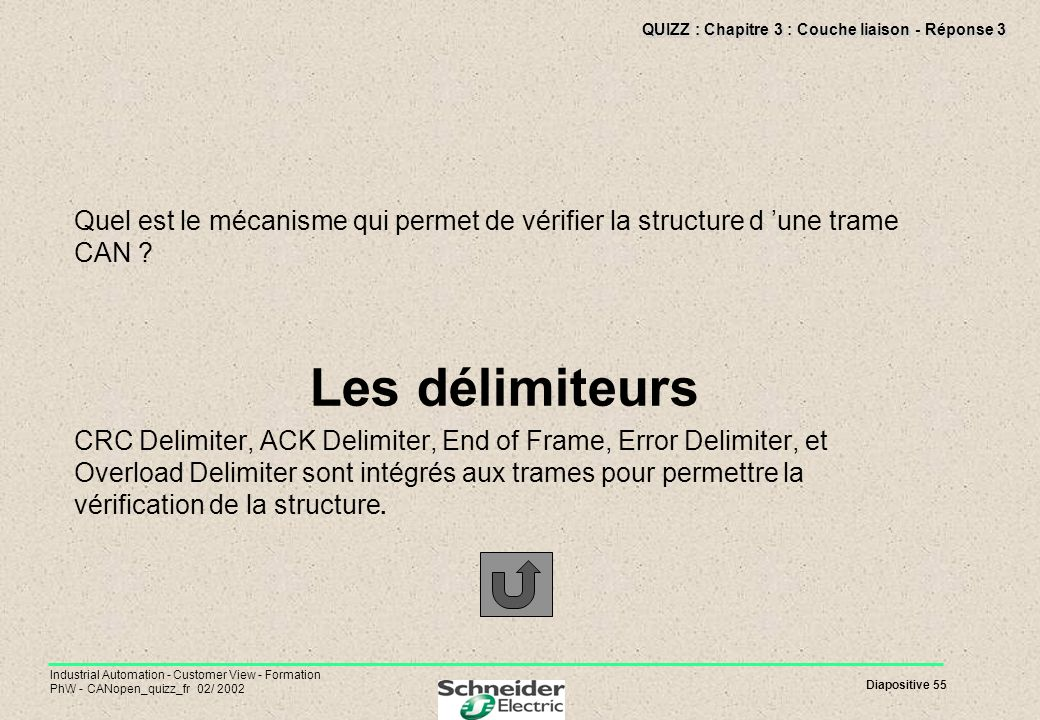 Diapositive 55 Industrial Automation - Customer View - Formation PhW - CANopen_quizz_fr 02/ 2002 QUIZZ : Chapitre 3 : Couche liaison - Réponse 3 Quel