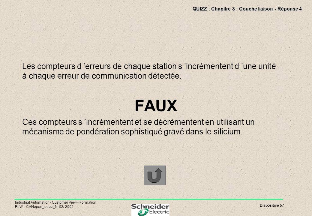 Diapositive 57 Industrial Automation - Customer View - Formation PhW - CANopen_quizz_fr 02/ 2002 QUIZZ : Chapitre 3 : Couche liaison - Réponse 4 Les c