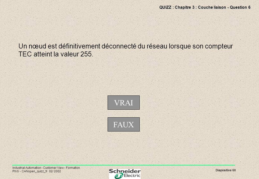 Diapositive 60 Industrial Automation - Customer View - Formation PhW - CANopen_quizz_fr 02/ 2002 QUIZZ : Chapitre 3 : Couche liaison - Question 6 Un n