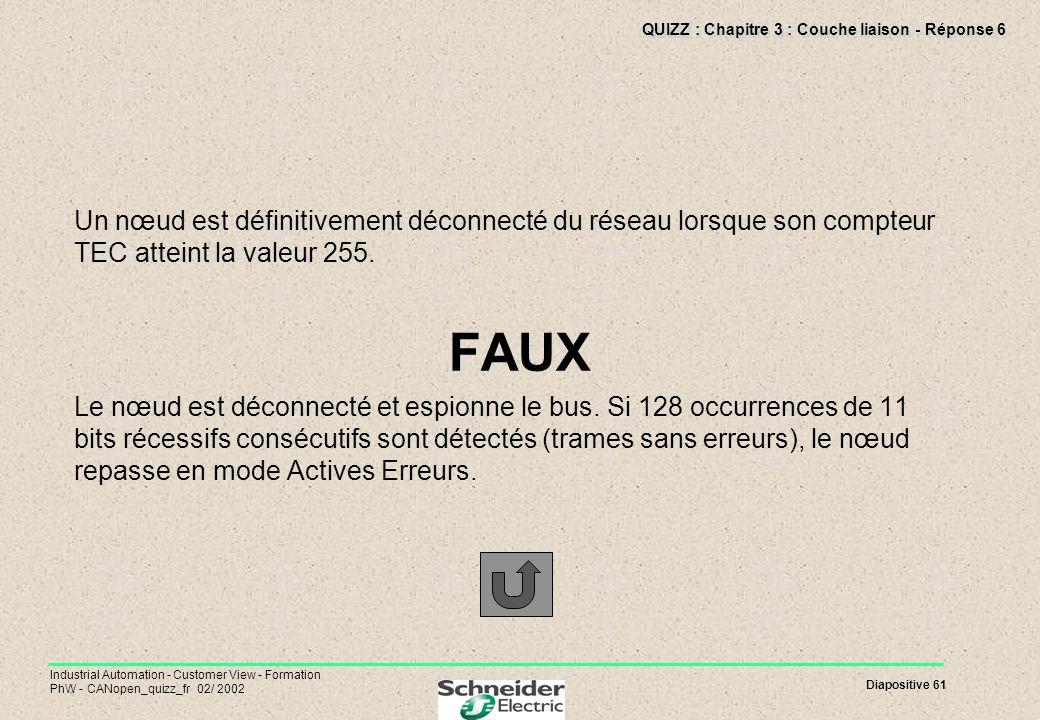 Diapositive 61 Industrial Automation - Customer View - Formation PhW - CANopen_quizz_fr 02/ 2002 QUIZZ : Chapitre 3 : Couche liaison - Réponse 6 Un nœ