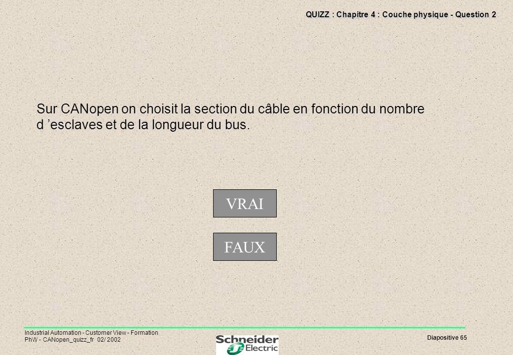 Diapositive 65 Industrial Automation - Customer View - Formation PhW - CANopen_quizz_fr 02/ 2002 QUIZZ : Chapitre 4 : Couche physique - Question 2 Sur