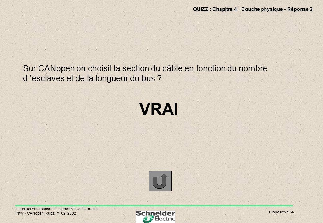 Diapositive 66 Industrial Automation - Customer View - Formation PhW - CANopen_quizz_fr 02/ 2002 QUIZZ : Chapitre 4 : Couche physique - Réponse 2 Sur
