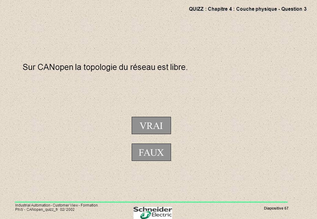 Diapositive 67 Industrial Automation - Customer View - Formation PhW - CANopen_quizz_fr 02/ 2002 QUIZZ : Chapitre 4 : Couche physique - Question 3 Sur