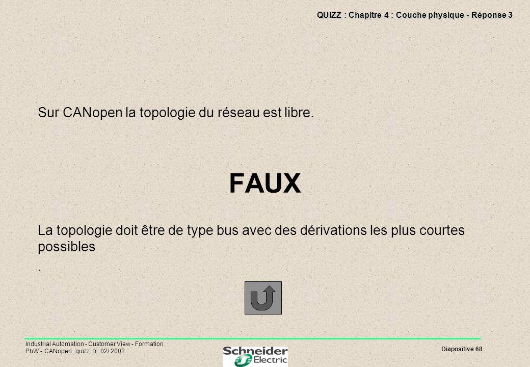 Diapositive 68 Industrial Automation - Customer View - Formation PhW - CANopen_quizz_fr 02/ 2002 QUIZZ : Chapitre 4 : Couche physique - Réponse 3 Sur