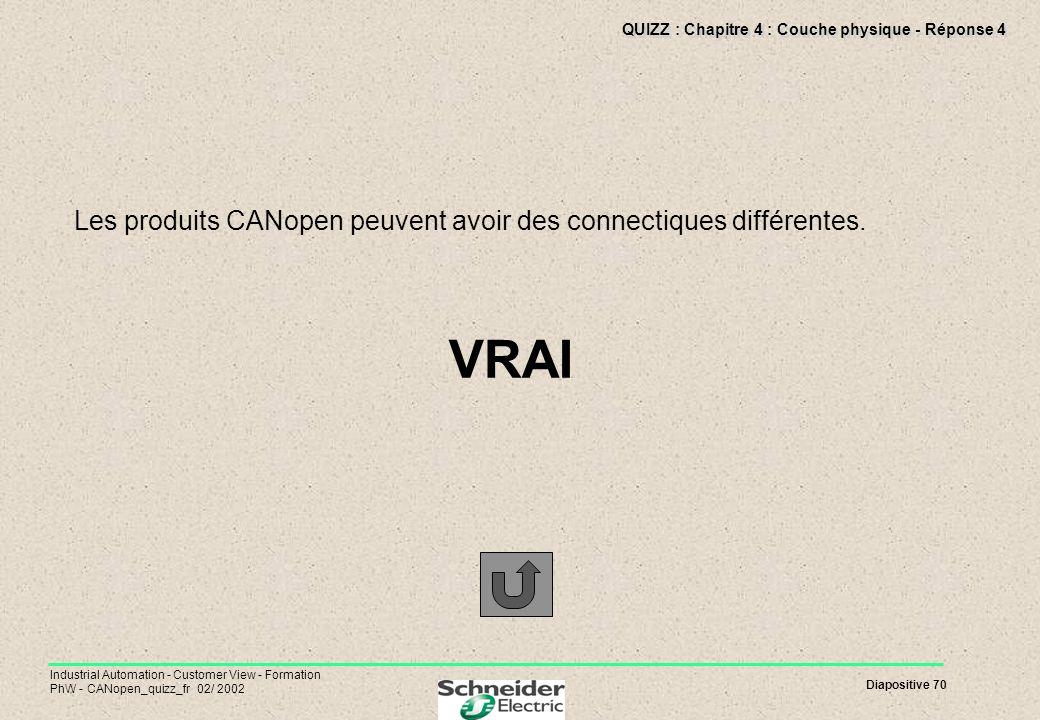 Diapositive 70 Industrial Automation - Customer View - Formation PhW - CANopen_quizz_fr 02/ 2002 QUIZZ : Chapitre 4 : Couche physique - Réponse 4 Les