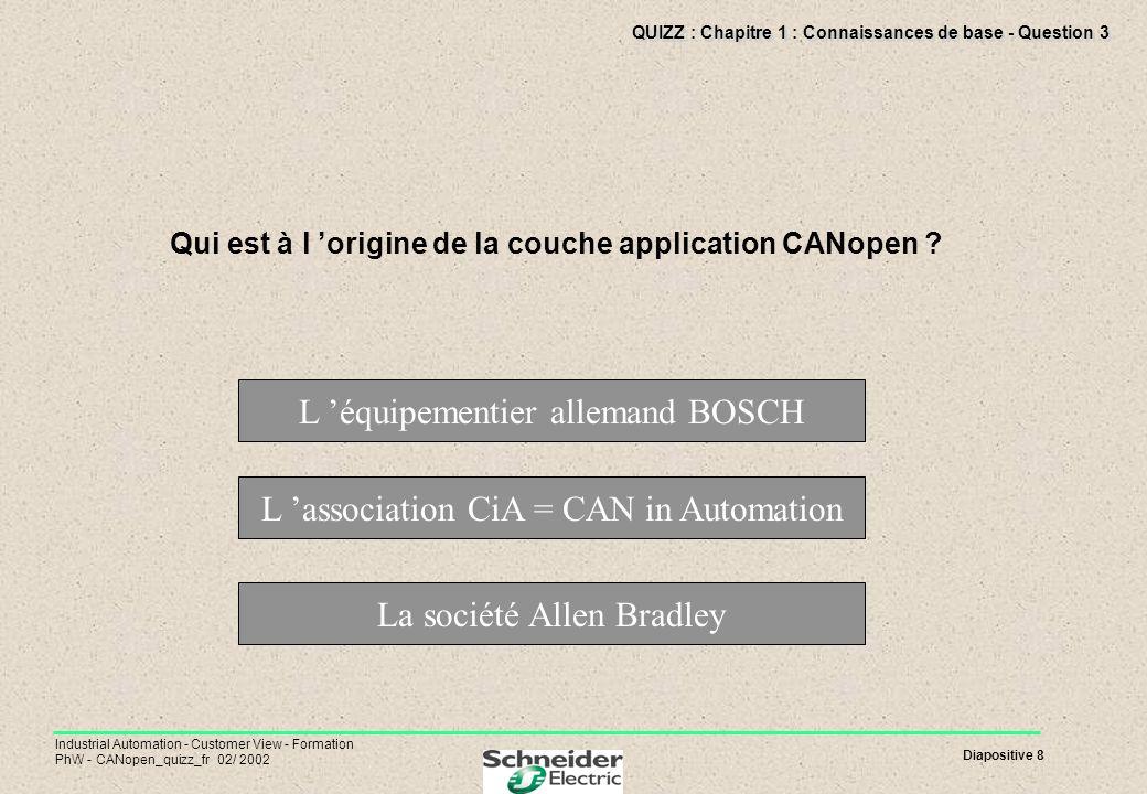 Diapositive 8 Industrial Automation - Customer View - Formation PhW - CANopen_quizz_fr 02/ 2002 QUIZZ : Chapitre 1 : Connaissances de base - Question