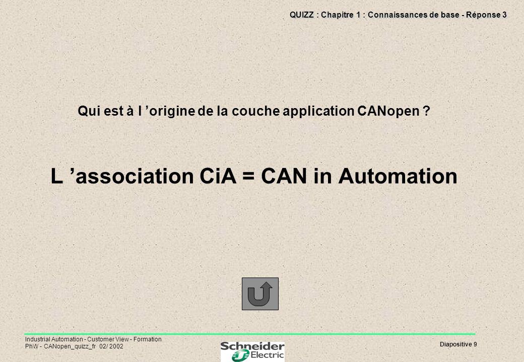 Diapositive 9 Industrial Automation - Customer View - Formation PhW - CANopen_quizz_fr 02/ 2002 QUIZZ : Chapitre 1 : Connaissances de base - Réponse 3