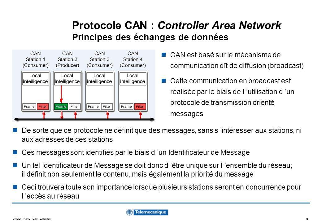Division - Name - Date - Language 14 Protocole CAN : Controller Area Network Principes des échanges de données CAN est basé sur le mécanisme de commun