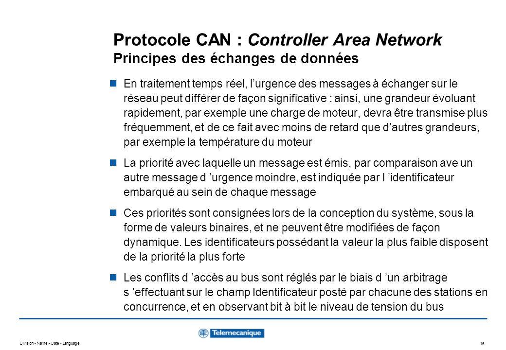 Division - Name - Date - Language 16 Protocole CAN : Controller Area Network Principes des échanges de données En traitement temps réel, lurgence des
