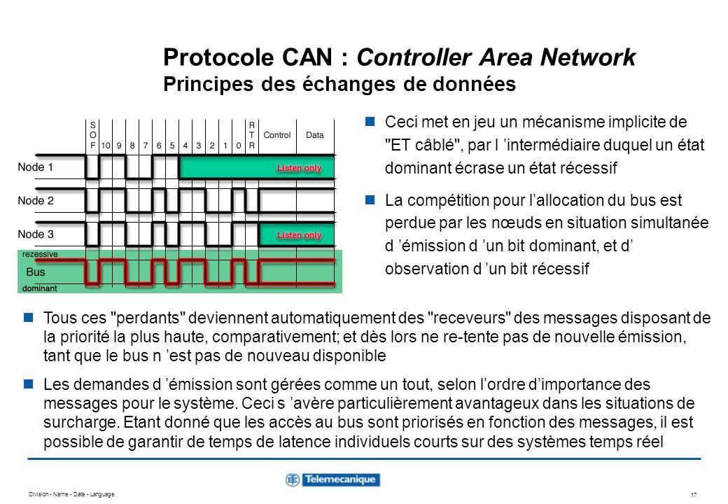 Division - Name - Date - Language 17 Protocole CAN : Controller Area Network Principes des échanges de données Ceci met en jeu un mécanisme implicite