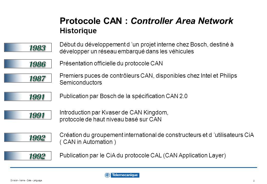 Division - Name - Date - Language 2 Protocole CAN : Controller Area Network Historique Début du développement d un projet interne chez Bosch, destiné