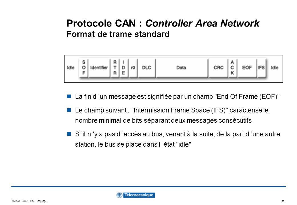 Division - Name - Date - Language 22 Protocole CAN : Controller Area Network Format de trame standard La fin d un message est signifiée par un champ