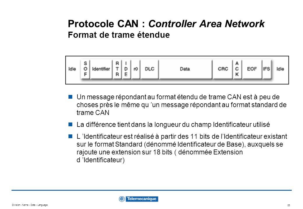 Division - Name - Date - Language 23 Protocole CAN : Controller Area Network Format de trame étendue Un message répondant au format étendu de trame CA
