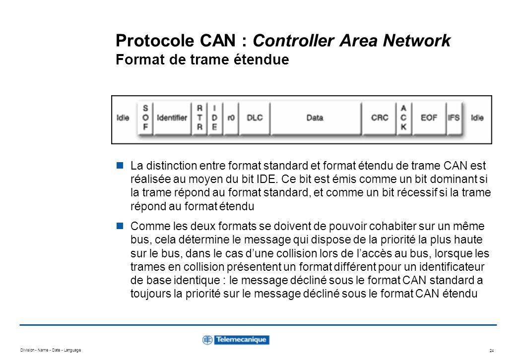 Division - Name - Date - Language 24 Protocole CAN : Controller Area Network Format de trame étendue La distinction entre format standard et format ét