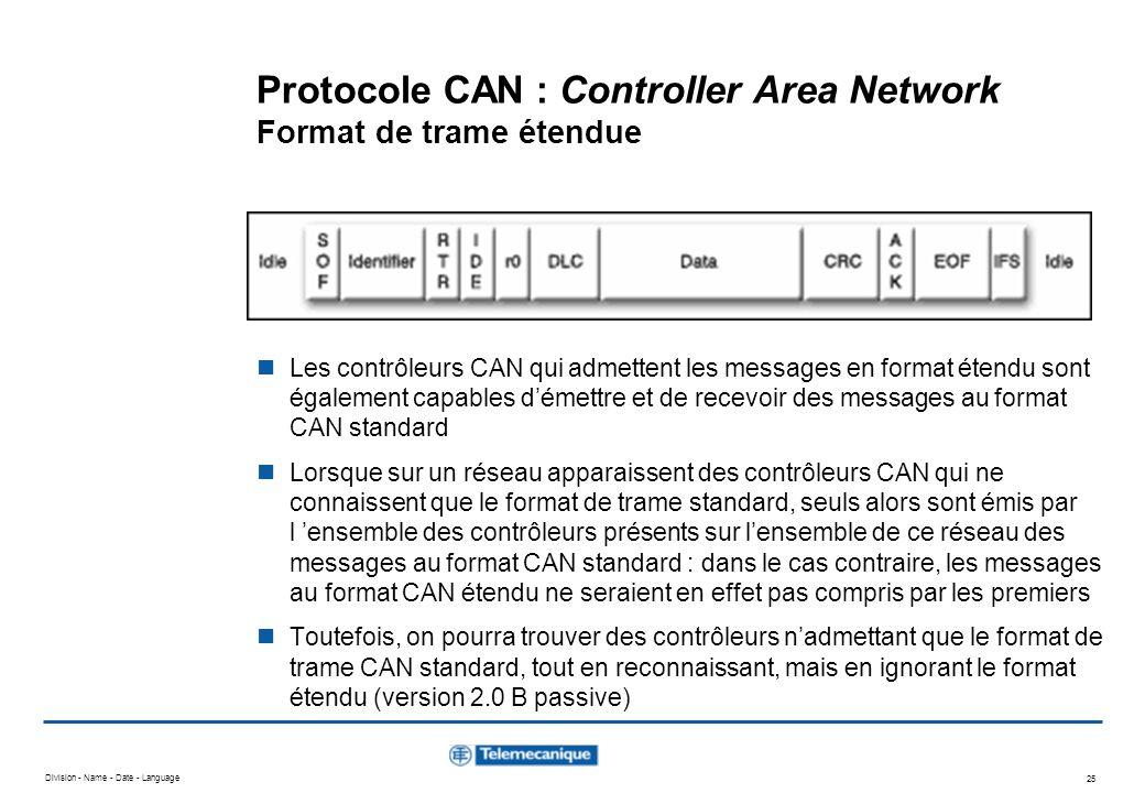 Division - Name - Date - Language 25 Protocole CAN : Controller Area Network Format de trame étendue Les contrôleurs CAN qui admettent les messages en