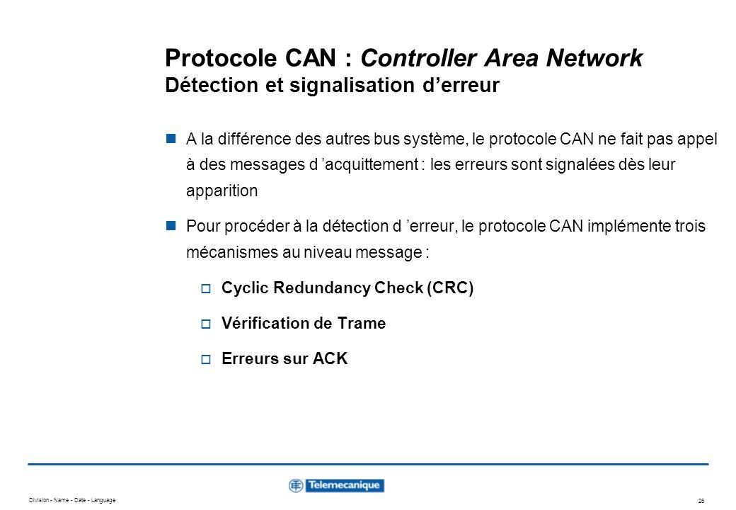 Division - Name - Date - Language 26 Protocole CAN : Controller Area Network Détection et signalisation derreur A la différence des autres bus système