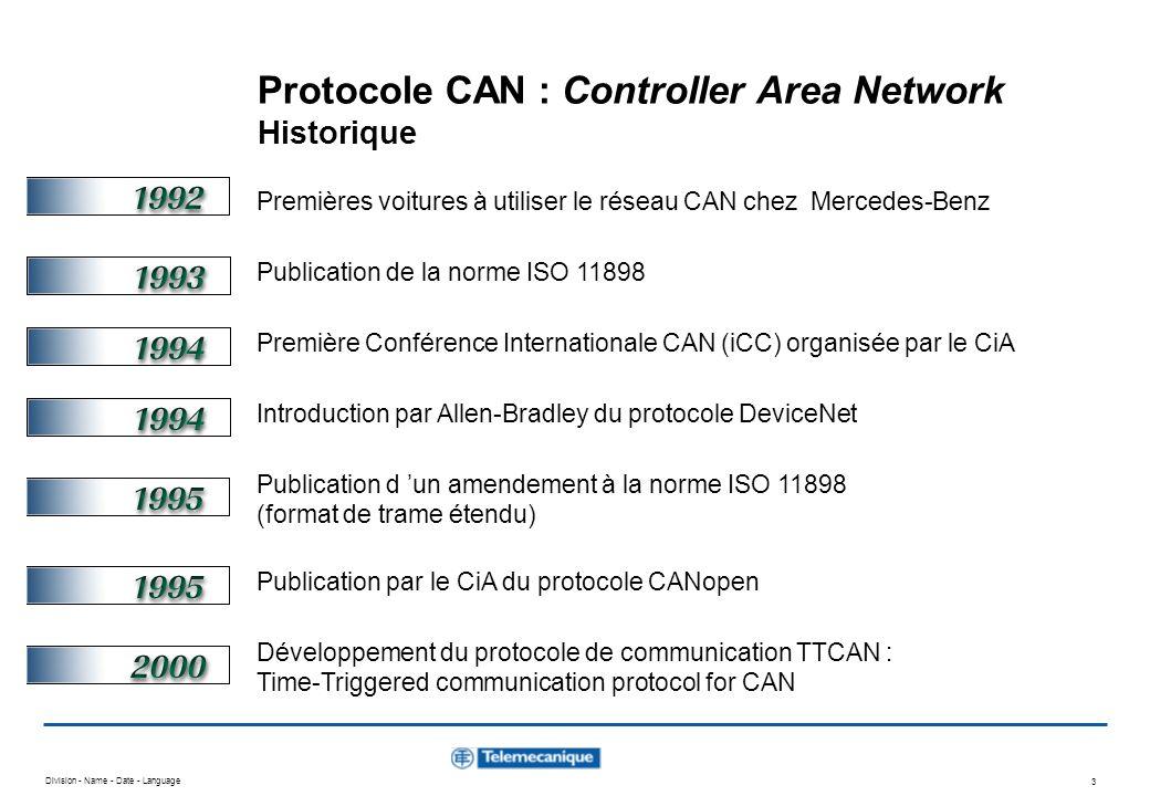 Division - Name - Date - Language 3 Protocole CAN : Controller Area Network Historique Premières voitures à utiliser le réseau CAN chez Mercedes-Benz