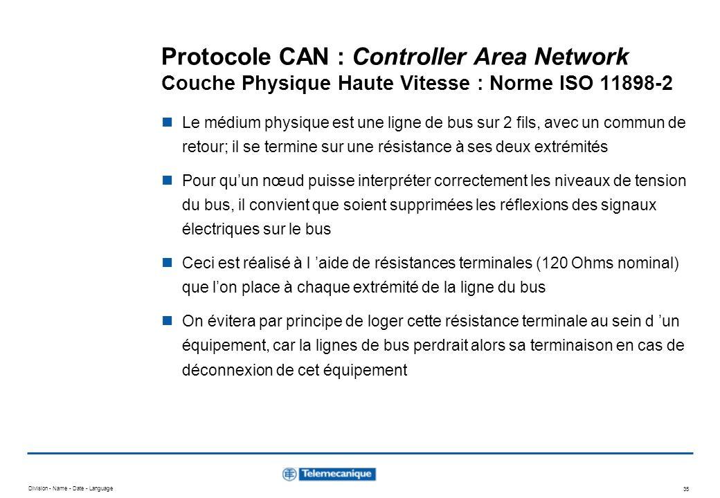 Division - Name - Date - Language 35 Protocole CAN : Controller Area Network Couche Physique Haute Vitesse : Norme ISO 11898-2 Le médium physique est