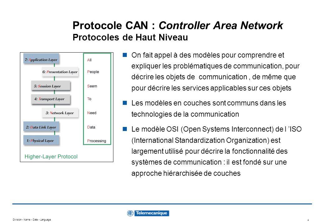 Division - Name - Date - Language 4 Protocole CAN : Controller Area Network Protocoles de Haut Niveau On fait appel à des modèles pour comprendre et e