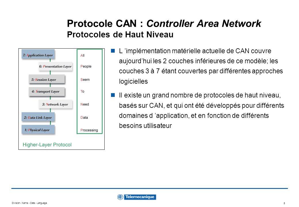 Division - Name - Date - Language 5 Protocole CAN : Controller Area Network Protocoles de Haut Niveau L implémentation matérielle actuelle de CAN couv