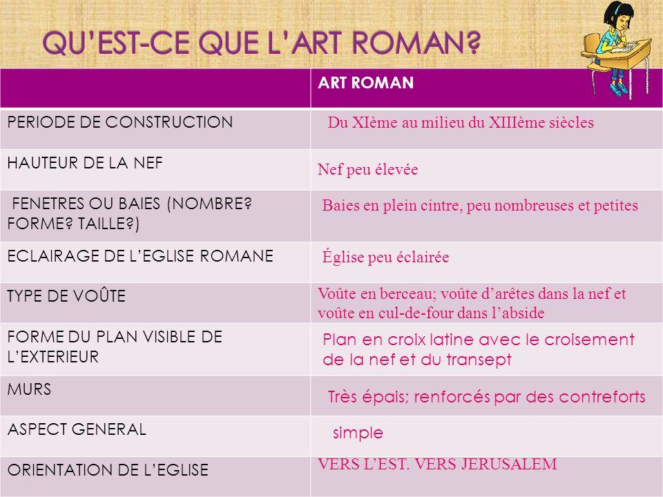 ART ROMAN PERIODE DE CONSTRUCTION HAUTEUR DE LA NEF FENETRES OU BAIES (NOMBRE.