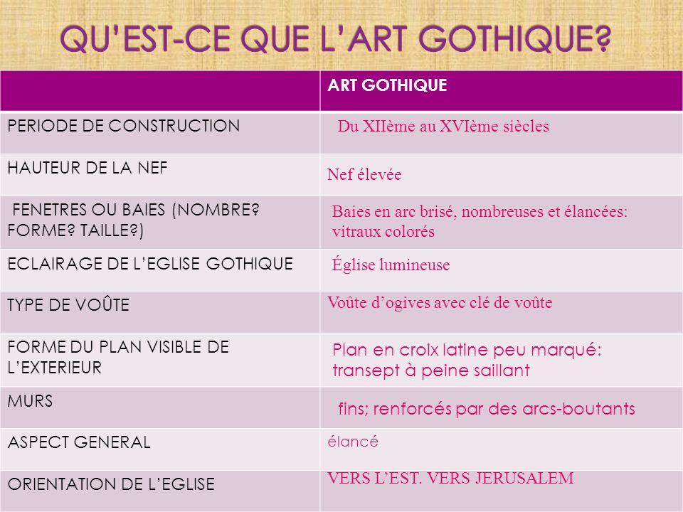 ART GOTHIQUE PERIODE DE CONSTRUCTION HAUTEUR DE LA NEF FENETRES OU BAIES (NOMBRE.