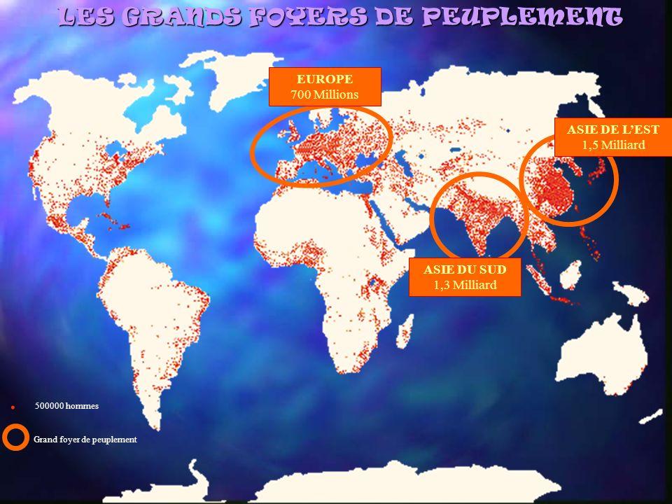 ASIE DE LEST 1,5 Milliard ASIE DU SUD 1,3 Milliard EUROPE 700 Millions SUD-EST DU BRESIL 90 millions NORD-EST DES ETATS-UNIS 140 millions ASIE DU SUD-EST 500 millions PROCHE-ORIENT 100 millions GOLFE DE GUINEE 160 millions Grand foyer de peuplement Foyer de peuplement secondaire LES FOYERS DE PEUPLEMENT SECONDAIRES.
