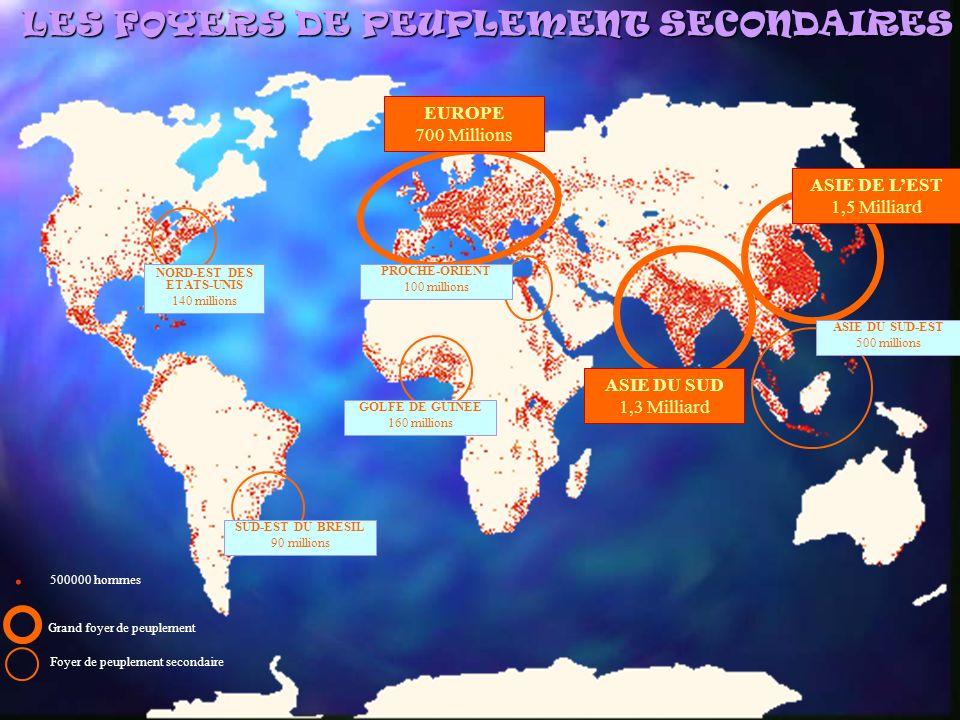 ASIE DE LEST 1,5 Milliard ASIE DU SUD 1,3 Milliard EUROPE 700 Millions SUD-EST DU BRESIL 90 millions NORD-EST DES ETATS-UNIS 140 millions ASIE DU SUD-EST 500 millions PROCHE-ORIENT 100 millions GOLFE DE GUINEE 160 millions Sahara Canada Groenland Sibérie Arabie Antarctique Australie Amazonie Grand foyer de peuplement Foyer de peuplement secondaire Désert humain DES REGIONS VIDES DHOMMES TROP FROIDTROP SECTROP HAUTTROP de VEGETATION Himalaya.