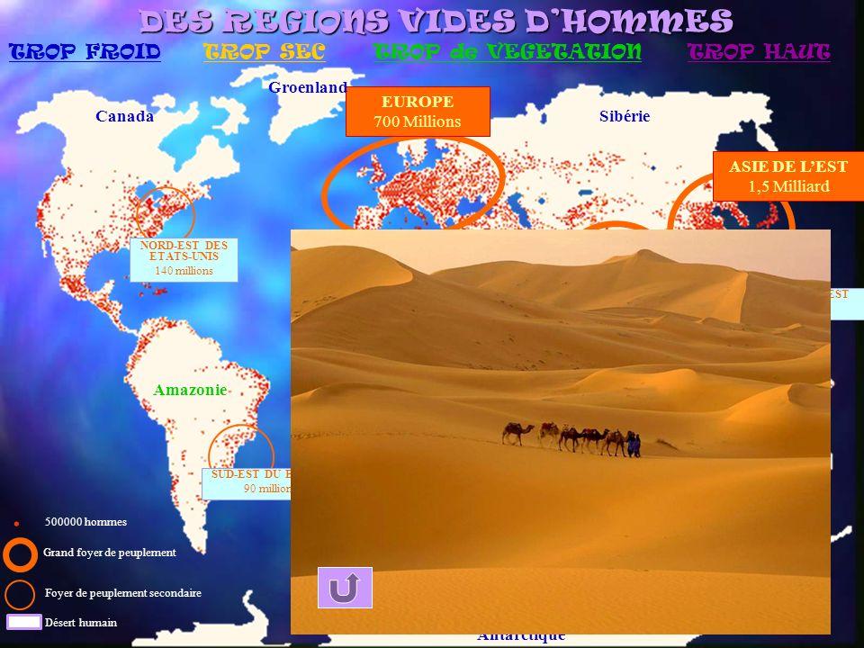 ASIE DE LEST 1,5 Milliard ASIE DU SUD 1,3 Milliard EUROPE 700 Millions SUD-EST DU BRESIL 90 millions NORD-EST DES ETATS-UNIS 140 millions ASIE DU SUD-EST 500 millions PROCHE-ORIENT 100 millions GOLFE DE GUINEE 160 millions Sahara Canada Groenland Sibérie Arabie Antarctique Australie Amazonie DES REGIONS VIDES DHOMMES TROP FROIDTROP SECTROP HAUTTROP de VEGETATION Himalaya Grand foyer de peuplement Foyer de peuplement secondaire Désert humain.