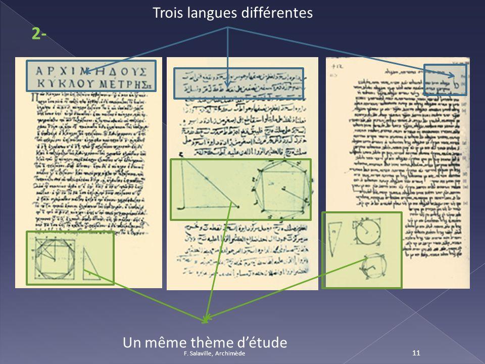 F. Salaville, Archimède 11 2- Un même thème détude Trois langues différentes