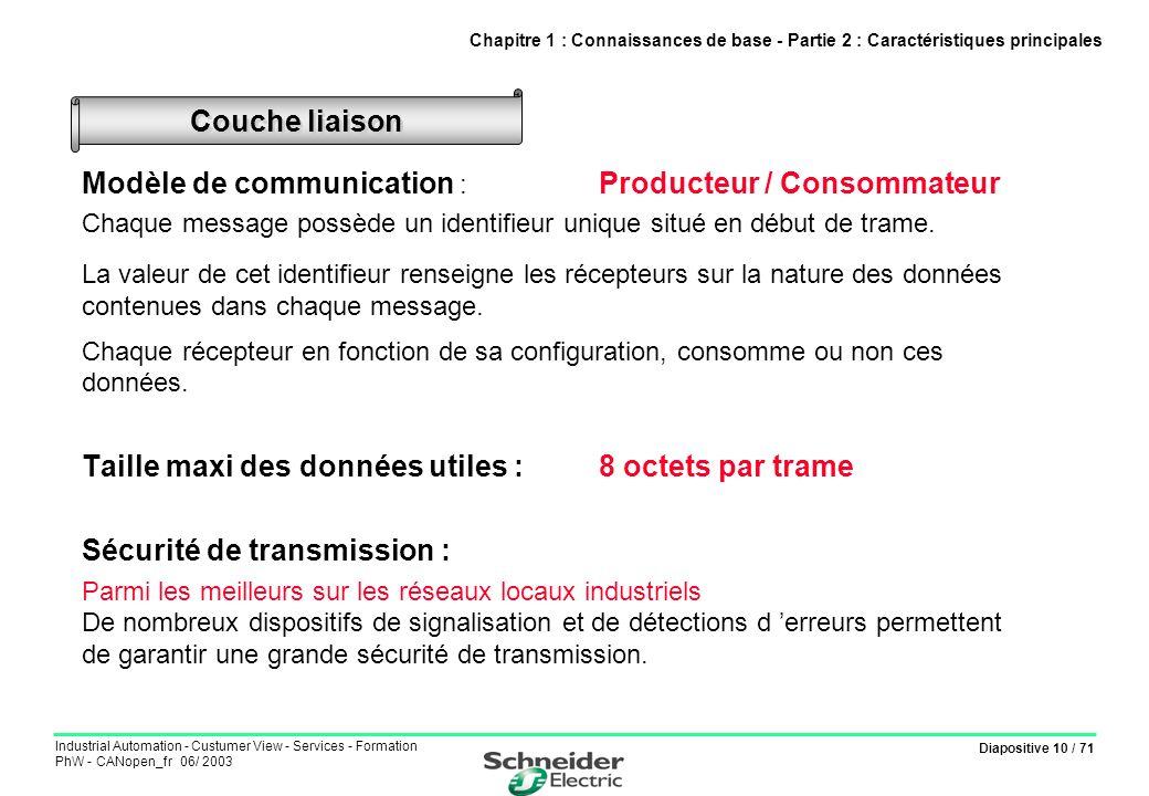 Diapositive 10 / 71 Industrial Automation - Custumer View - Services - Formation PhW - CANopen_fr 06/ 2003 Modèle de communication : Producteur / Cons
