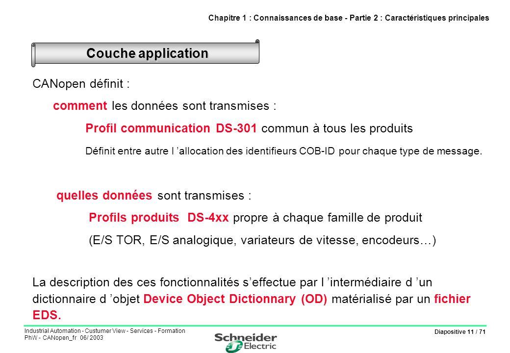 Diapositive 11 / 71 Industrial Automation - Custumer View - Services - Formation PhW - CANopen_fr 06/ 2003 CANopen définit : comment les données sont