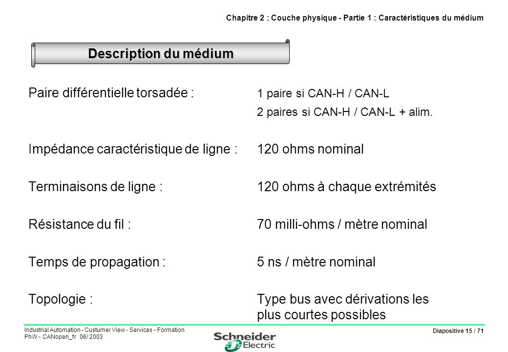 Diapositive 15 / 71 Industrial Automation - Custumer View - Services - Formation PhW - CANopen_fr 06/ 2003 Paire différentielle torsadée : 1 paire si CAN-H / CAN-L 2 paires si CAN-H / CAN-L + alim.