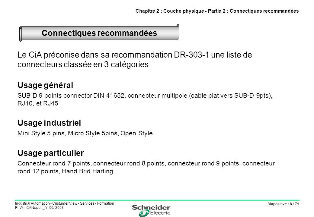 Diapositive 18 / 71 Industrial Automation - Custumer View - Services - Formation PhW - CANopen_fr 06/ 2003 Le CiA préconise dans sa recommandation DR-