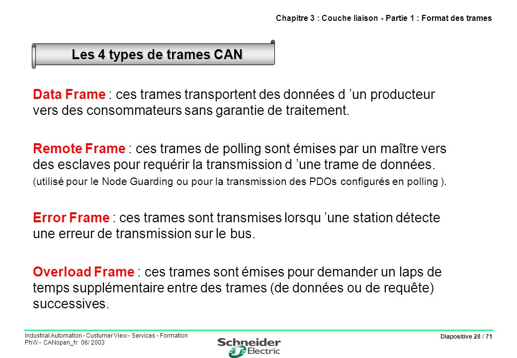Diapositive 28 / 71 Industrial Automation - Custumer View - Services - Formation PhW - CANopen_fr 06/ 2003 Data Frame : ces trames transportent des do