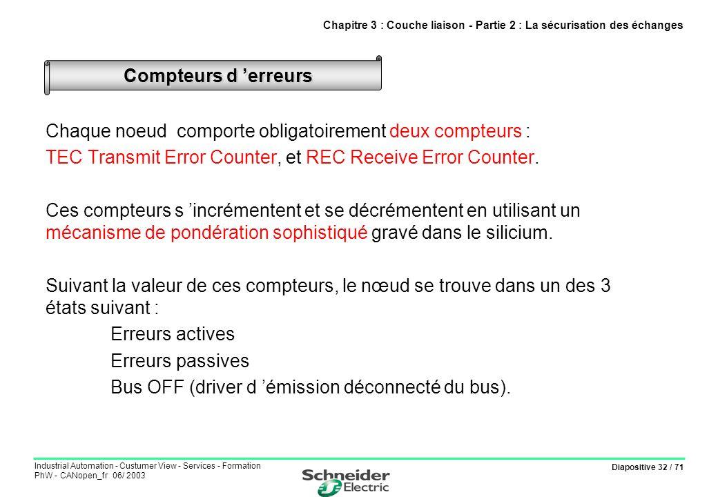 Diapositive 32 / 71 Industrial Automation - Custumer View - Services - Formation PhW - CANopen_fr 06/ 2003 Chaque noeud comporte obligatoirement deux