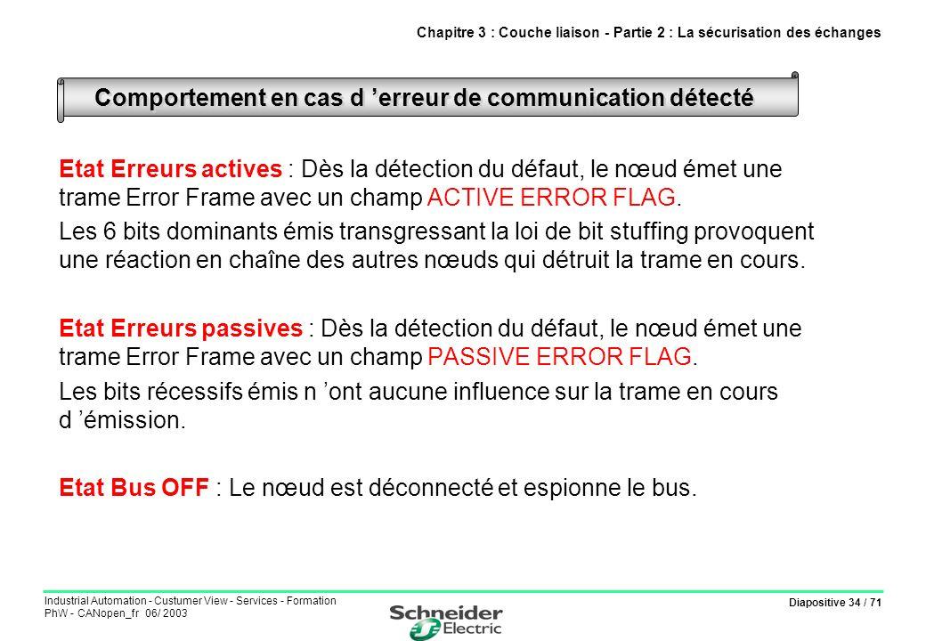 Diapositive 34 / 71 Industrial Automation - Custumer View - Services - Formation PhW - CANopen_fr 06/ 2003 Etat Erreurs actives : Dès la détection du