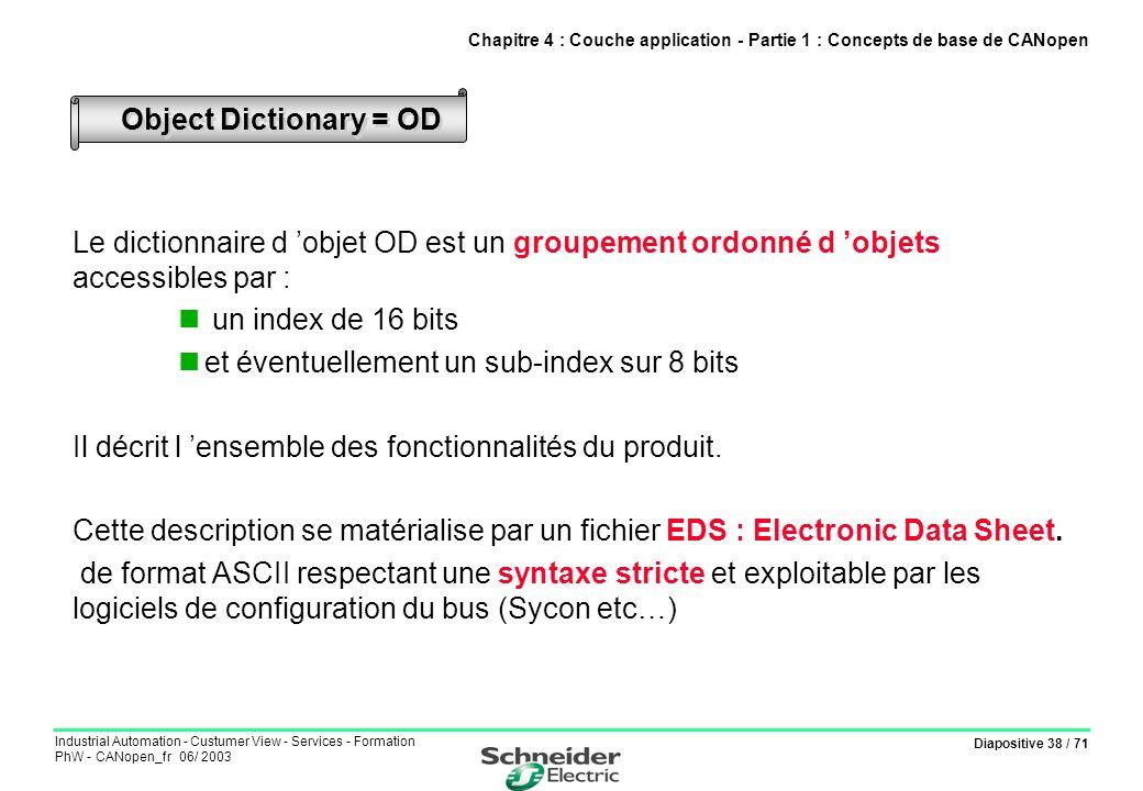 Diapositive 38 / 71 Industrial Automation - Custumer View - Services - Formation PhW - CANopen_fr 06/ 2003 Le dictionnaire d objet OD est un groupemen