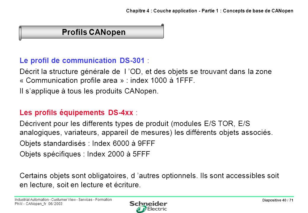 Diapositive 40 / 71 Industrial Automation - Custumer View - Services - Formation PhW - CANopen_fr 06/ 2003 Le profil de communication DS-301 : Décrit