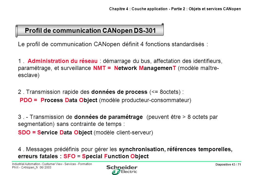 Diapositive 43 / 71 Industrial Automation - Custumer View - Services - Formation PhW - CANopen_fr 06/ 2003 Profil de communication CANopen DS-301 Chap