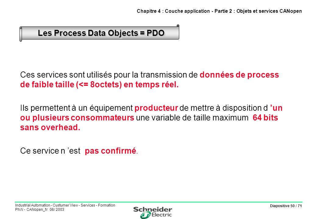 Diapositive 50 / 71 Industrial Automation - Custumer View - Services - Formation PhW - CANopen_fr 06/ 2003 Ces services sont utilisés pour la transmis