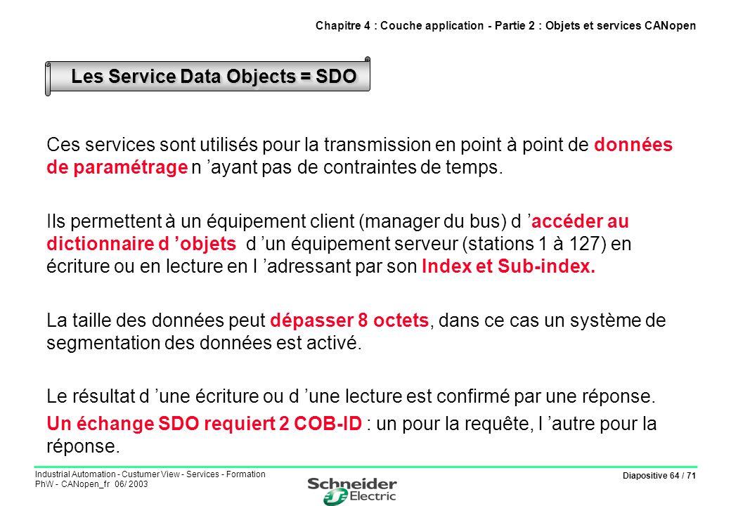 Diapositive 64 / 71 Industrial Automation - Custumer View - Services - Formation PhW - CANopen_fr 06/ 2003 Ces services sont utilisés pour la transmis