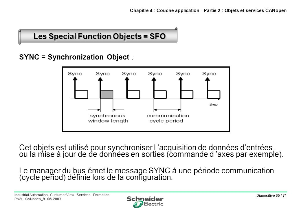 Diapositive 65 / 71 Industrial Automation - Custumer View - Services - Formation PhW - CANopen_fr 06/ 2003 SYNC = Synchronization Object : Cet objets