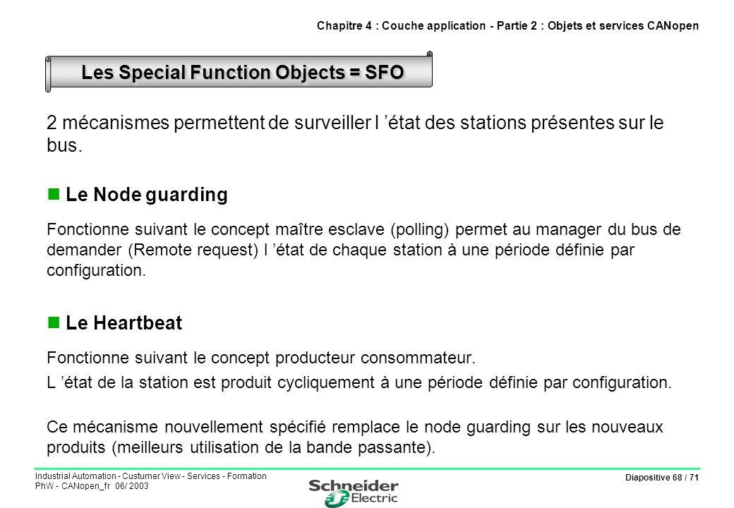 Diapositive 68 / 71 Industrial Automation - Custumer View - Services - Formation PhW - CANopen_fr 06/ 2003 2 mécanismes permettent de surveiller l éta