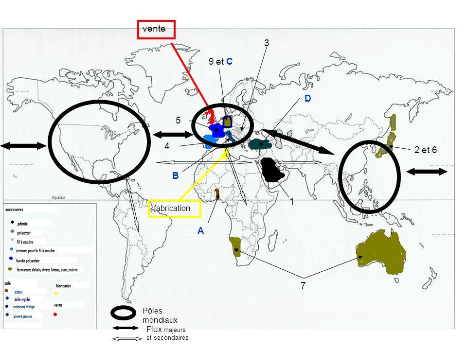 1 2 et 6 3 4 5 7 9 et C A B D fabrication vente Pôles mondiaux Flux majeurs et secondaires