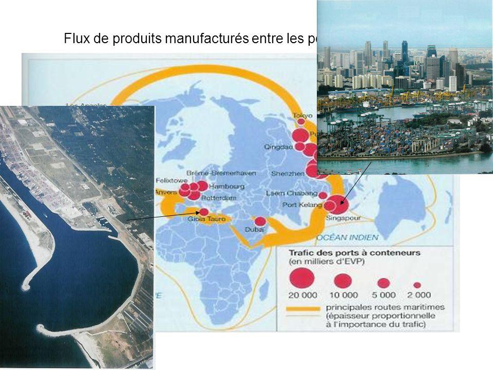 Flux de produits manufacturés entre les ports de conteneurs