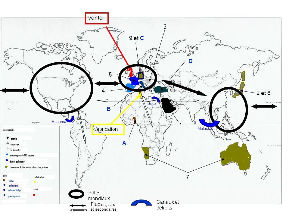 1 2 et 6 3 4 5 7 9 et C A B D fabrication vente Pôles mondiaux Flux majeurs et secondaires Canaux et détroits Malacca Suez Panama
